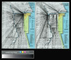 Chicago planning: maps showing freight routes and traffic
